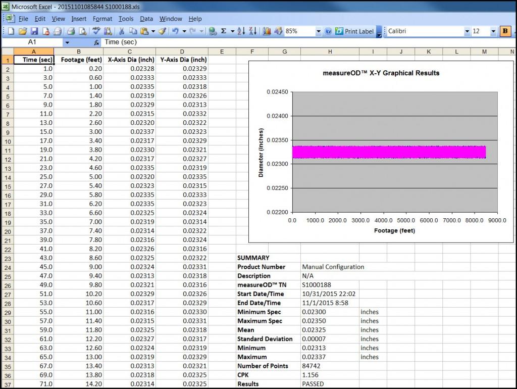 2015.11.01 Excel Worksheet View